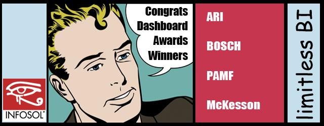 LimitlessBI--IBIS2013-best-dashboard-winners