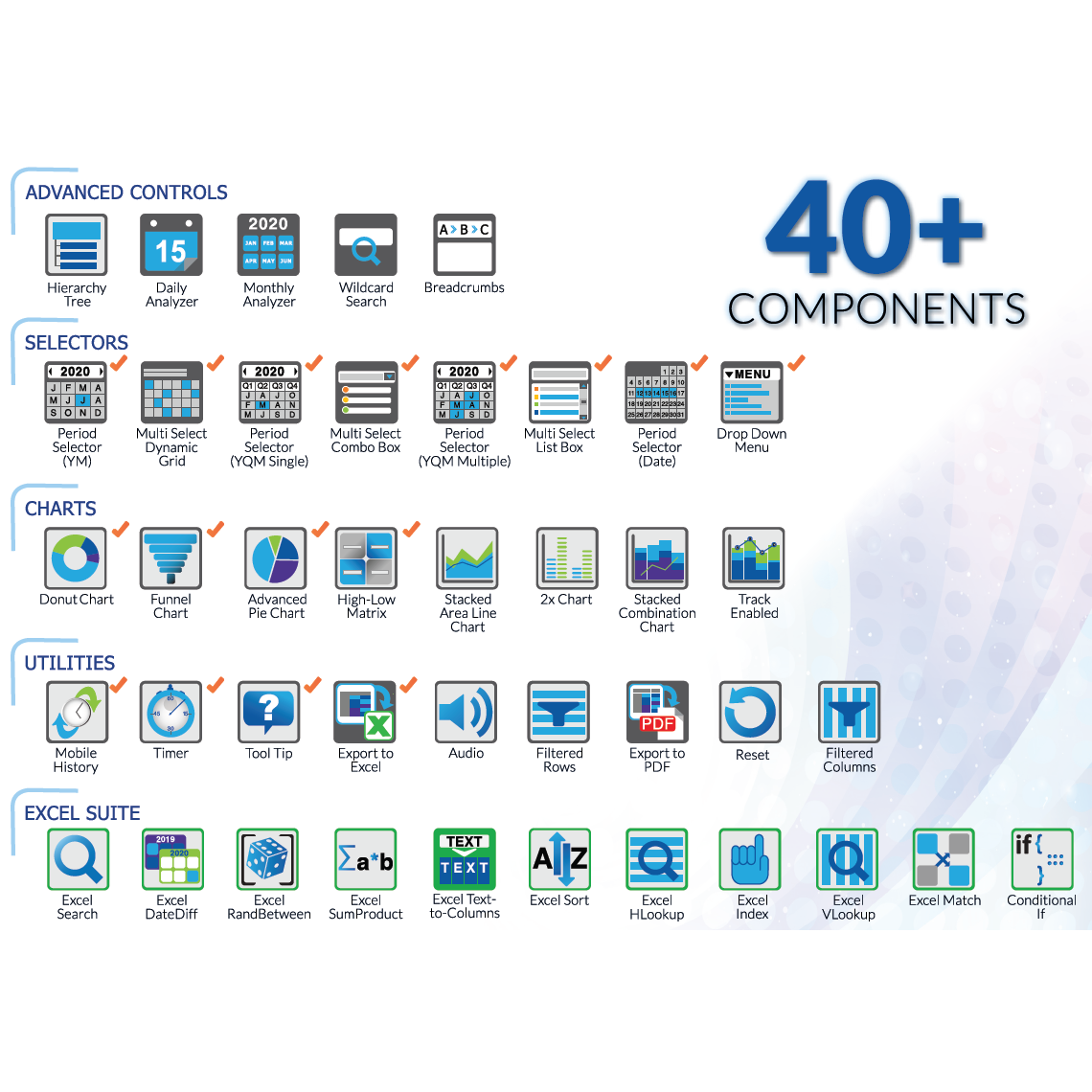Shows the icons of all 40+ components in the Visual BI Bundle