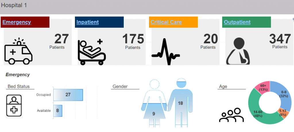 Web Intelligence Strategic Dashboard Screenshot